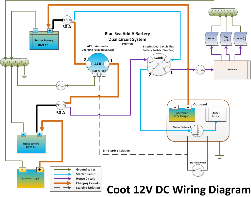 Blue Sea Acr Wiring Diagram - All Kind Of Wiring Diagrams • Blue Seas Acr Wiring Diagram Pn on carolina skiff diagram, blue sea fuse block wiring diagram, blue sea 7650 installation, blue sea acr with two engines, blue sea battery selector wiring,